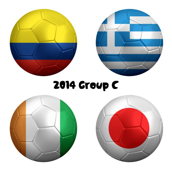 World Cup 2014 Reading Report: Group C